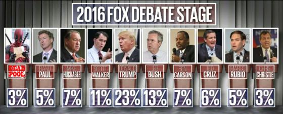 2016 fox debate stage3
